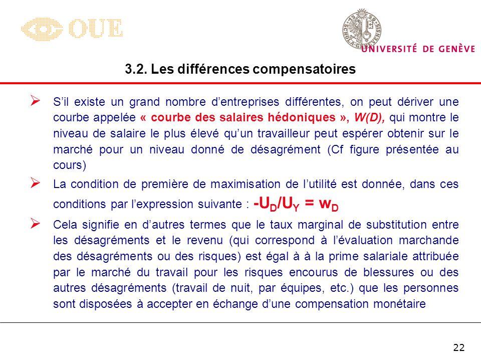 3.2. Les différences compensatoires