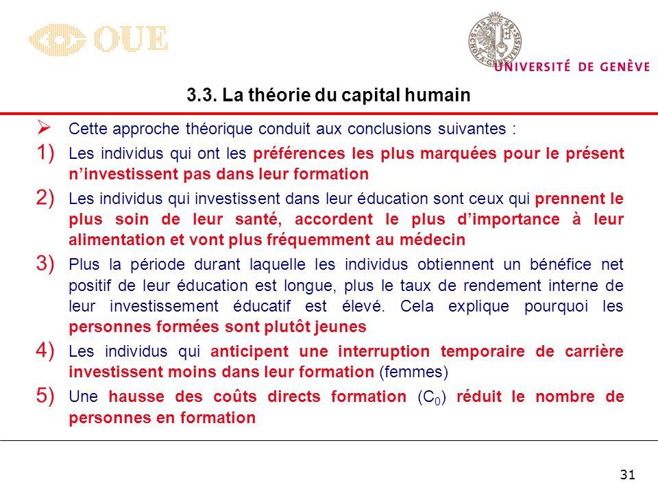 3.3. La théorie du capital humain