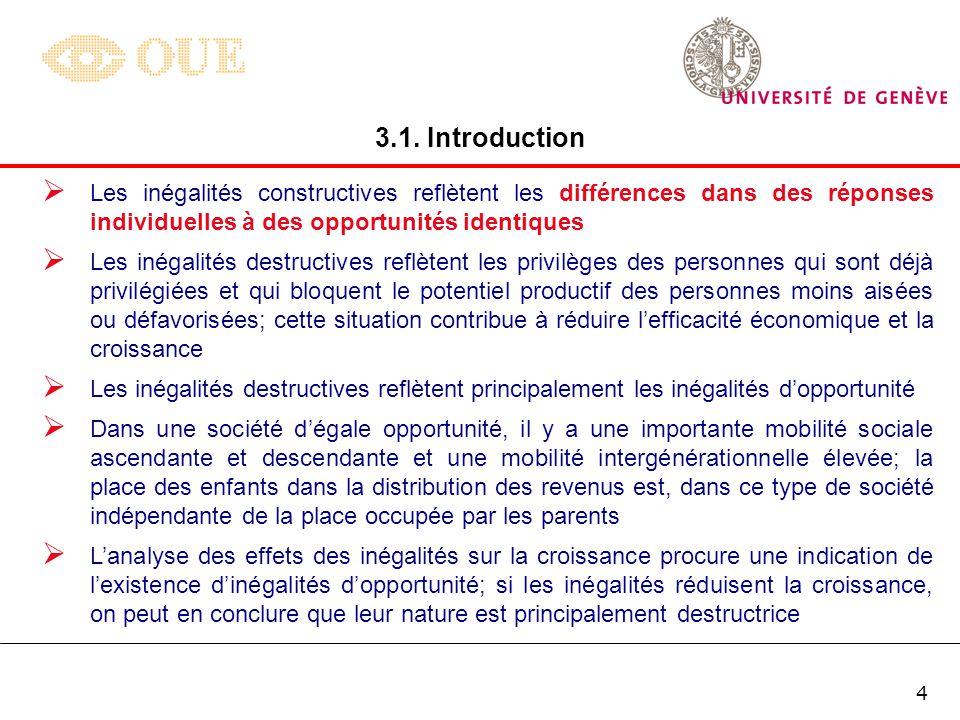 3.1. Introduction Les inégalités constructives reflètent les différences dans des réponses individuelles à des opportunités identiques.