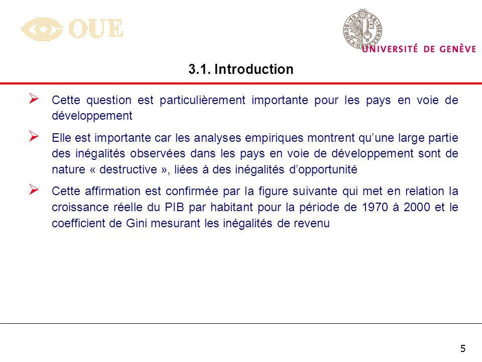 3.1. Introduction Cette question est particulièrement importante pour les pays en voie de développement.
