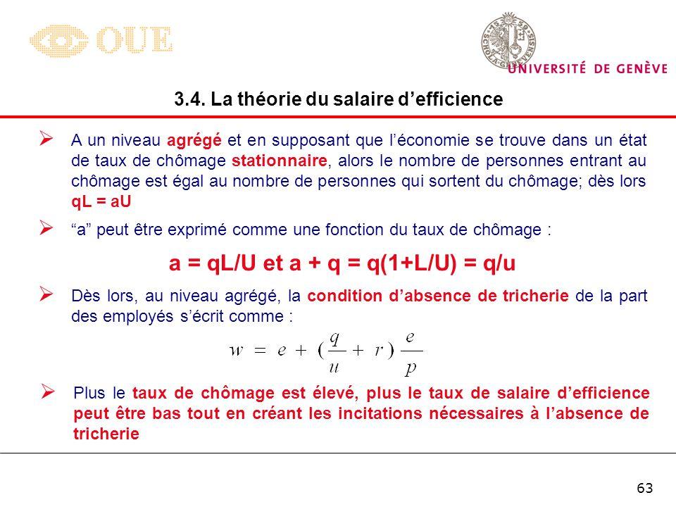 a = qL/U et a + q = q(1+L/U) = q/u
