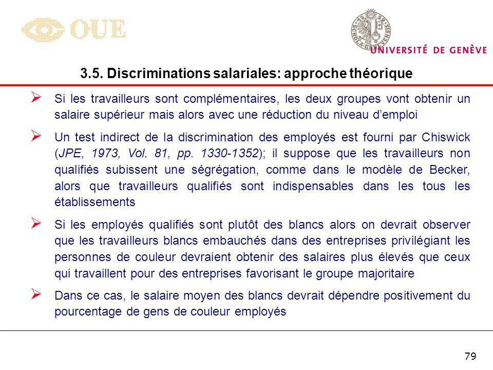 3.5. Discriminations salariales: approche théorique