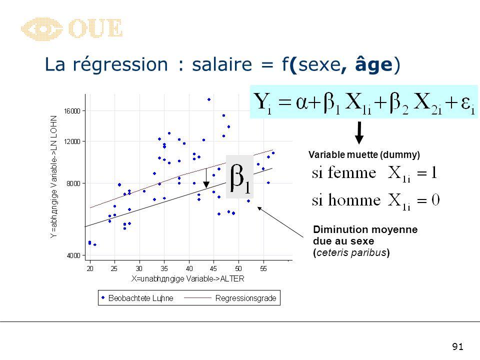 La régression : salaire = f(sexe, âge)