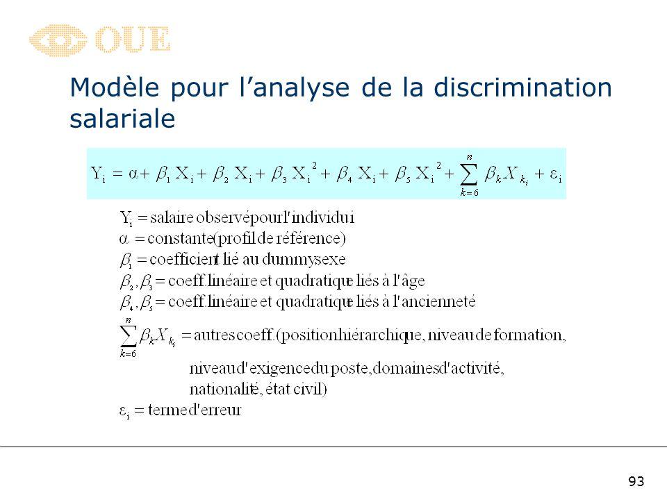 Modèle pour l'analyse de la discrimination salariale