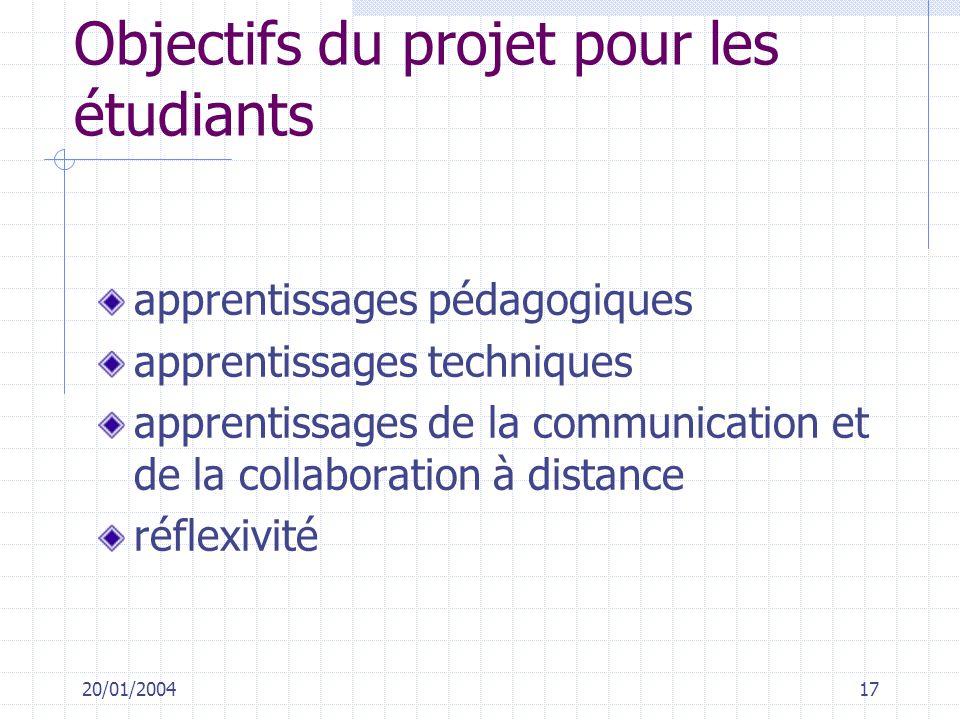 Objectifs du projet pour les étudiants