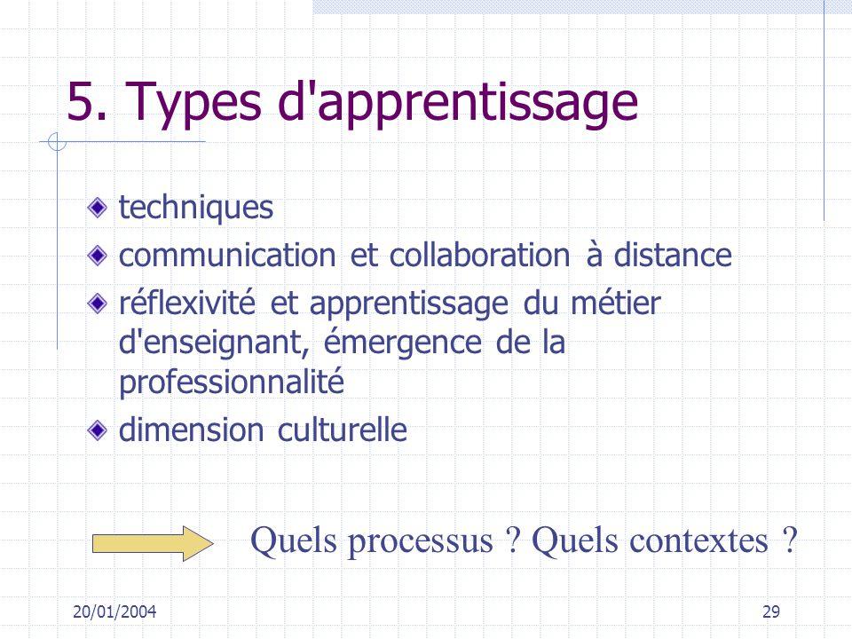 5. Types d apprentissage Quels processus Quels contextes