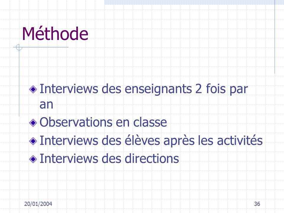 Méthode Interviews des enseignants 2 fois par an
