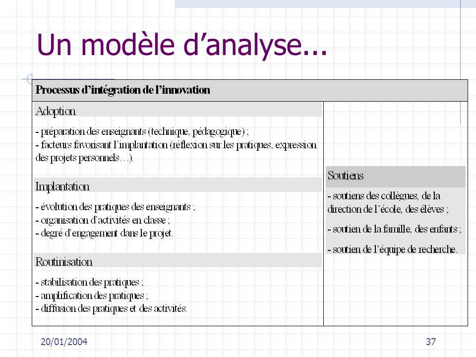 Un modèle d'analyse... 20/01/2004