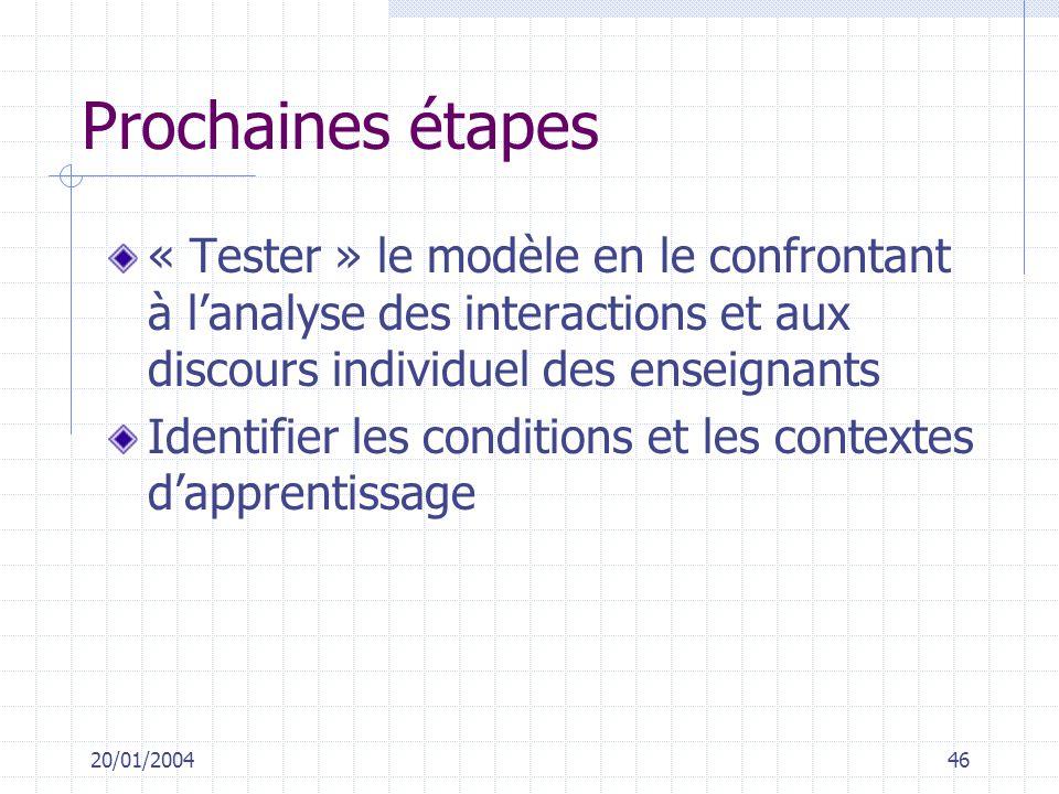 Prochaines étapes « Tester » le modèle en le confrontant à l'analyse des interactions et aux discours individuel des enseignants.