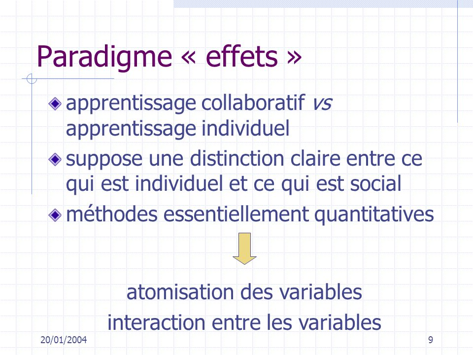 Paradigme « effets » apprentissage collaboratif vs apprentissage individuel.
