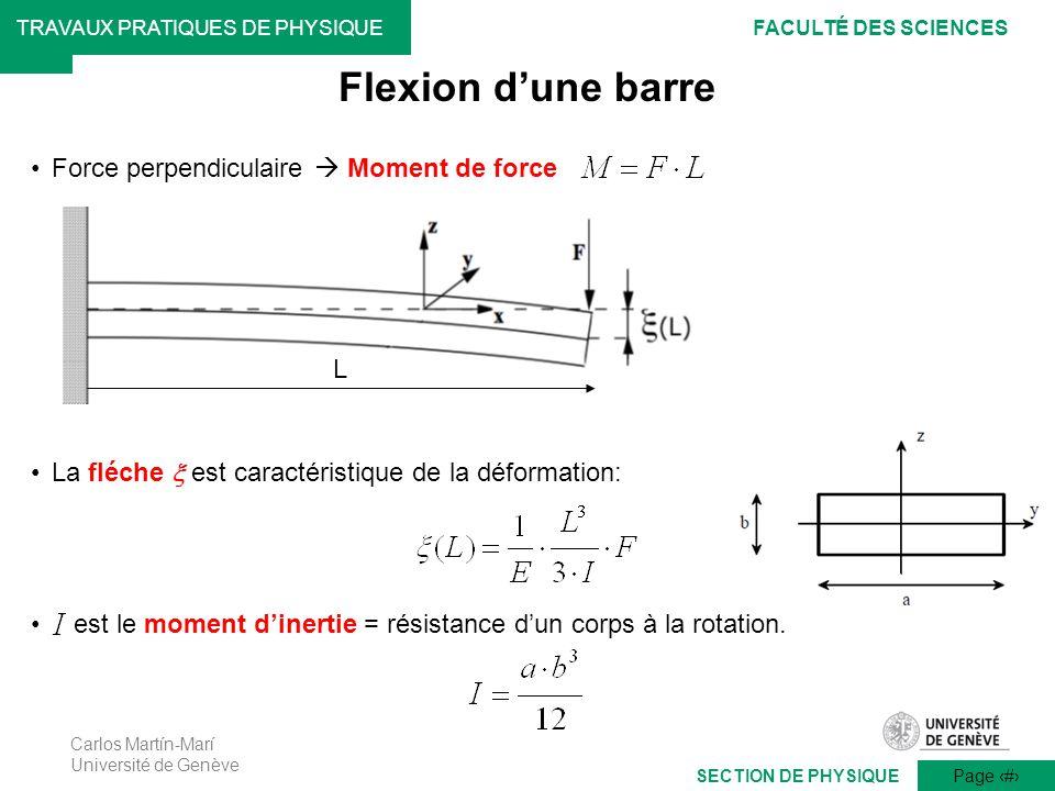Flexion d'une barre Force perpendiculaire  Moment de force