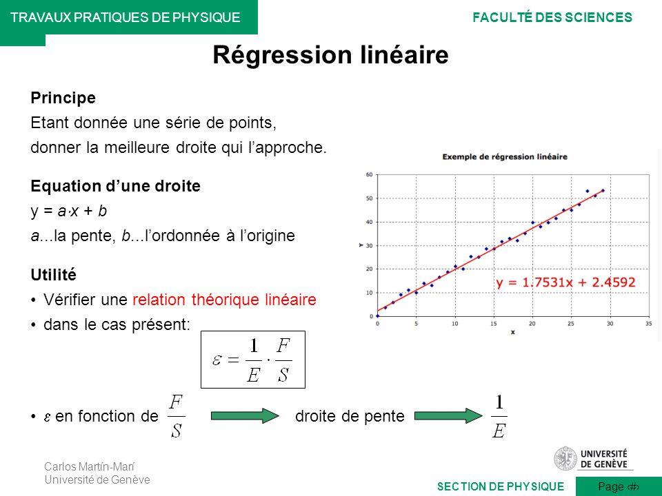 Régression linéaire Principe