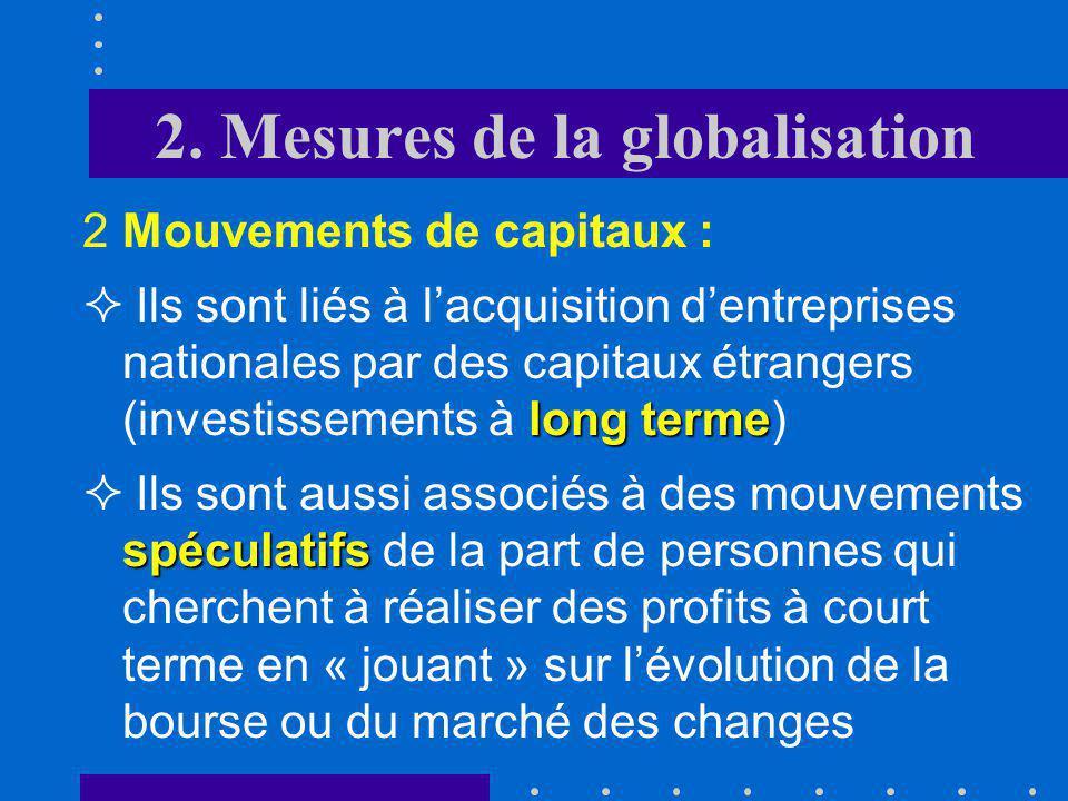 2. Mesures de la globalisation