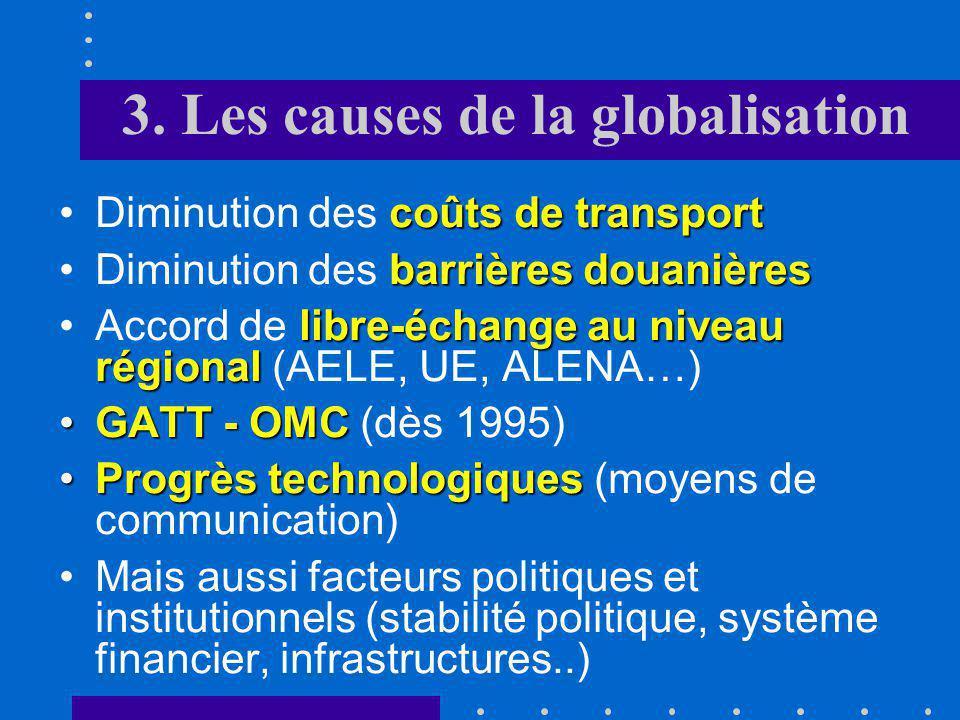 3. Les causes de la globalisation