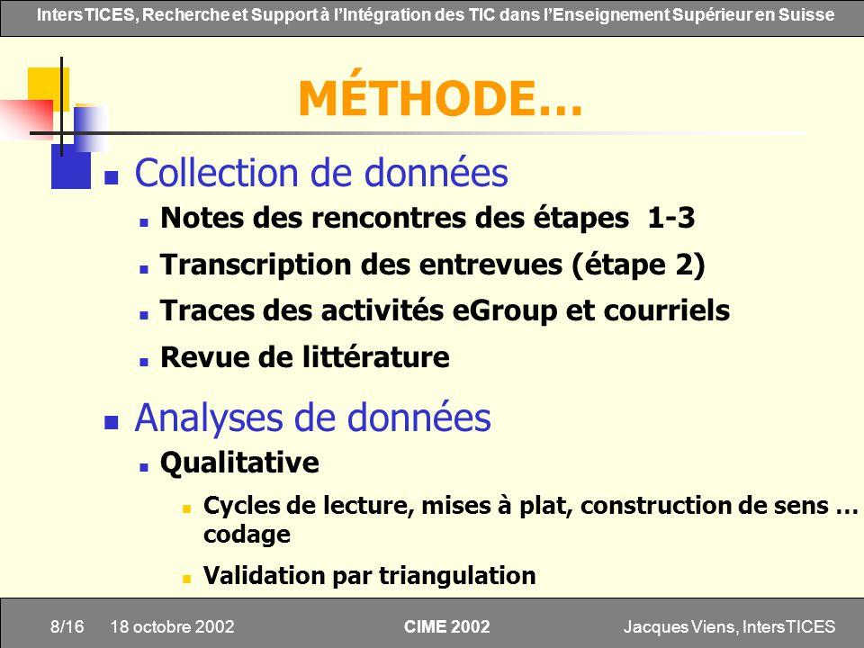 MÉTHODE… Collection de données Analyses de données