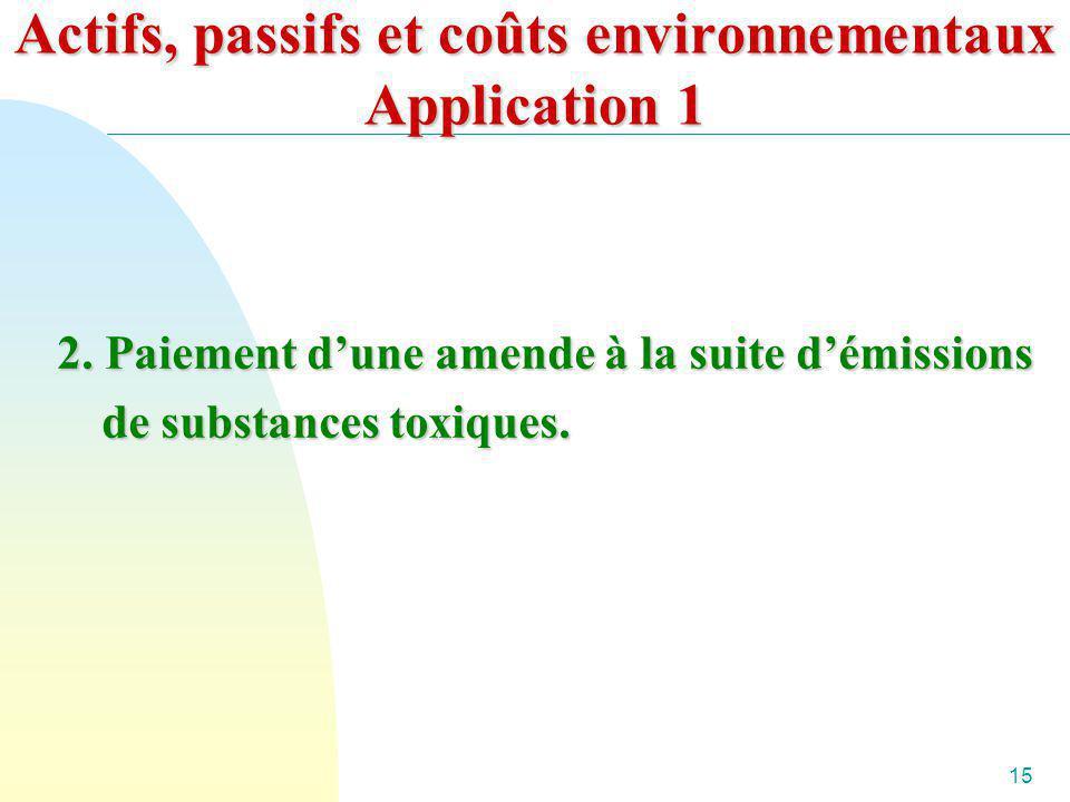 Actifs, passifs et coûts environnementaux Application 1