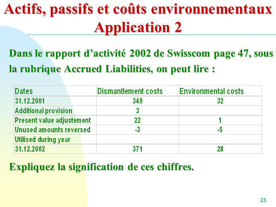 Actifs, passifs et coûts environnementaux Application 2