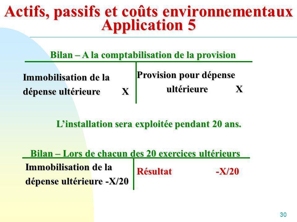 Actifs, passifs et coûts environnementaux Application 5