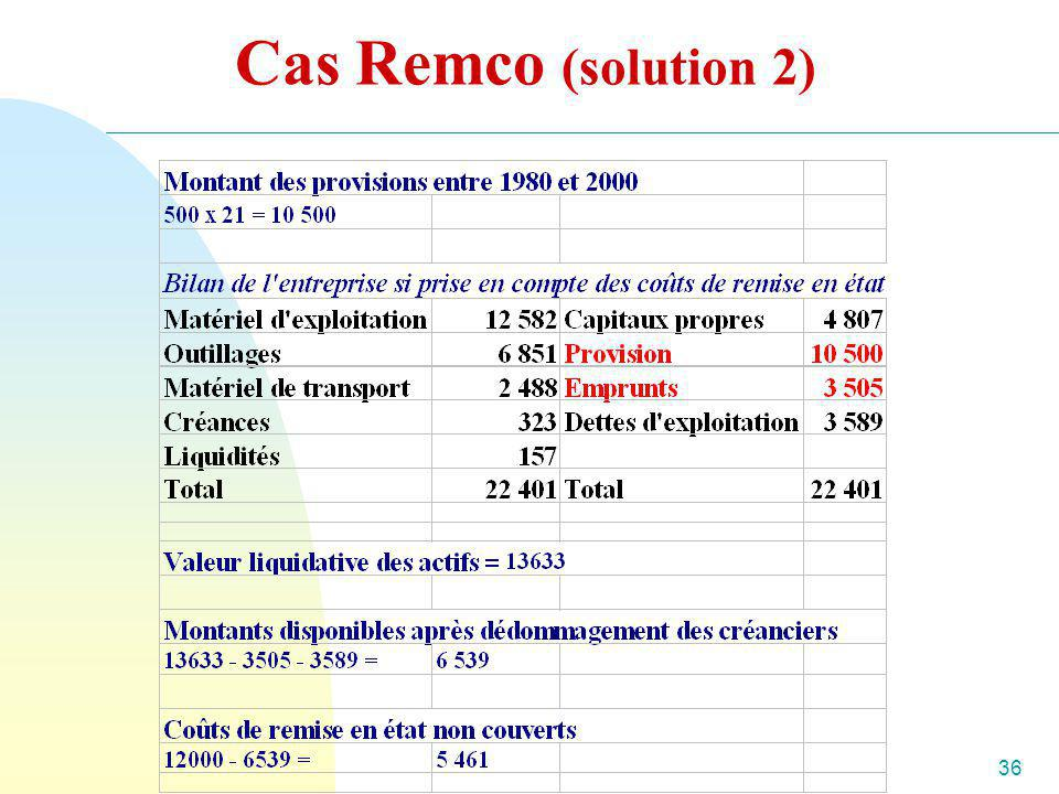 Cas Remco (solution 2)