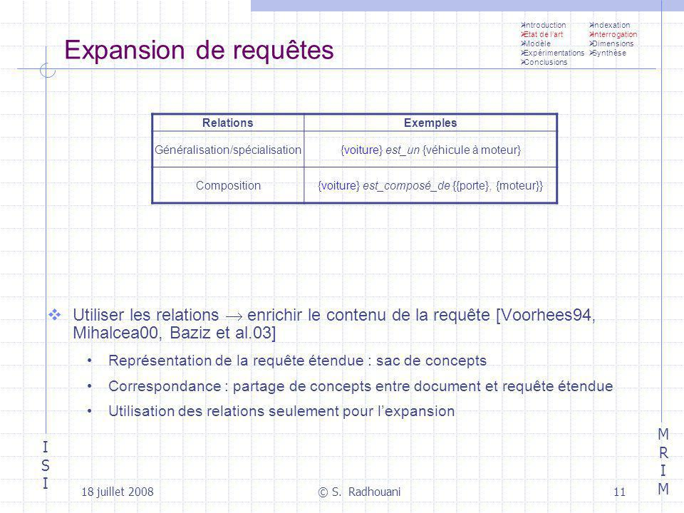 Introduction Etat de l'art. Modèle. Expérimentations. Conclusions. Indexation. Interrogation. Dimensions.