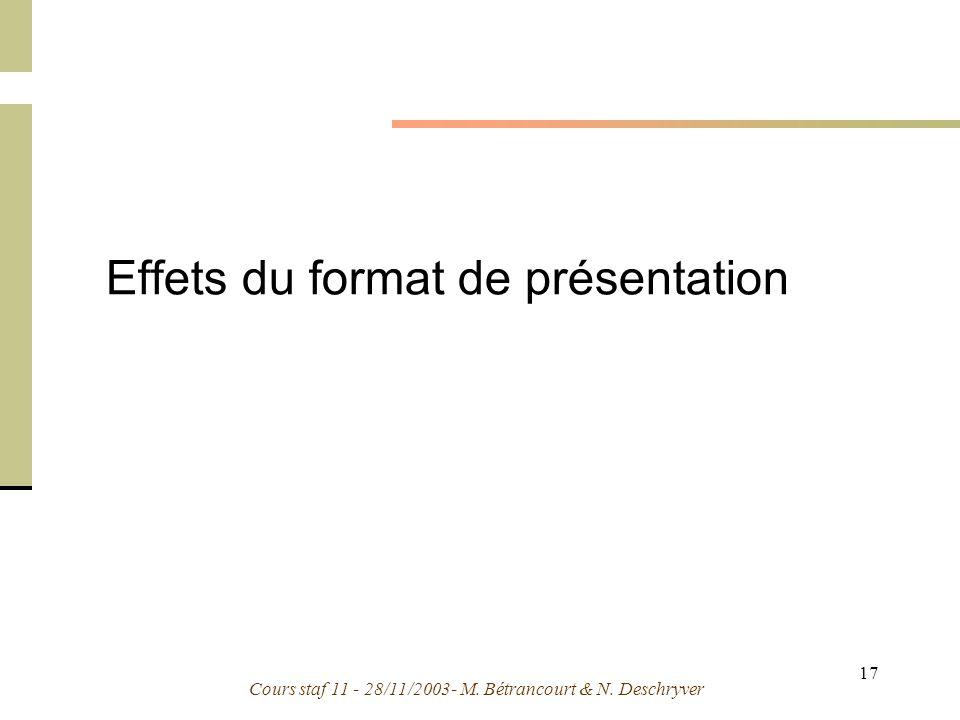 Effets du format de présentation