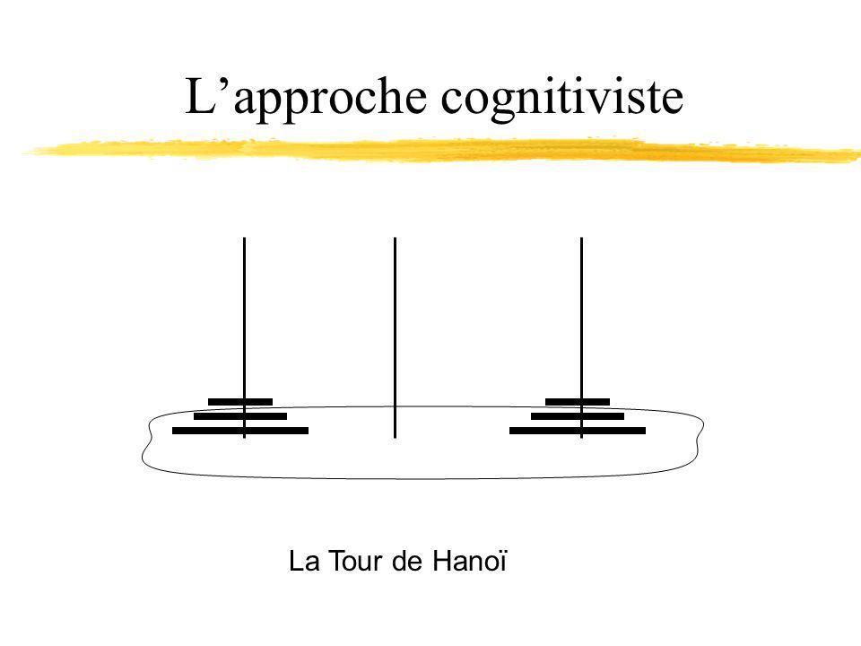 L'approche cognitiviste