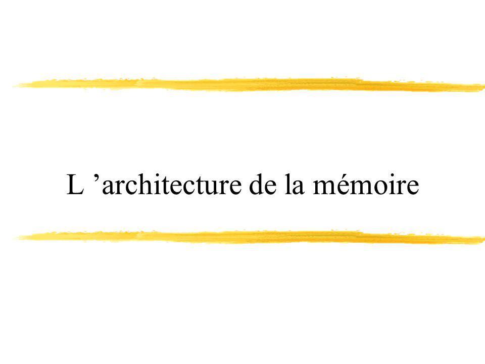 L 'architecture de la mémoire