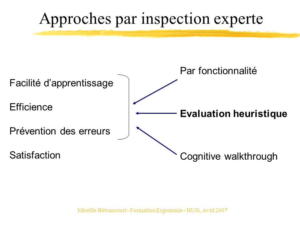 Approches par inspection experte