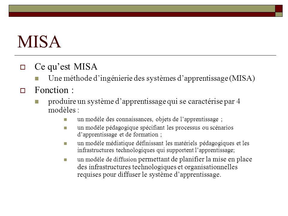MISA Ce qu'est MISA Fonction :