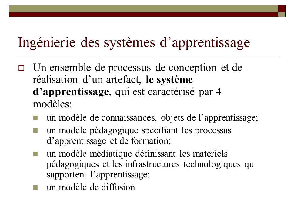Ingénierie des systèmes d'apprentissage