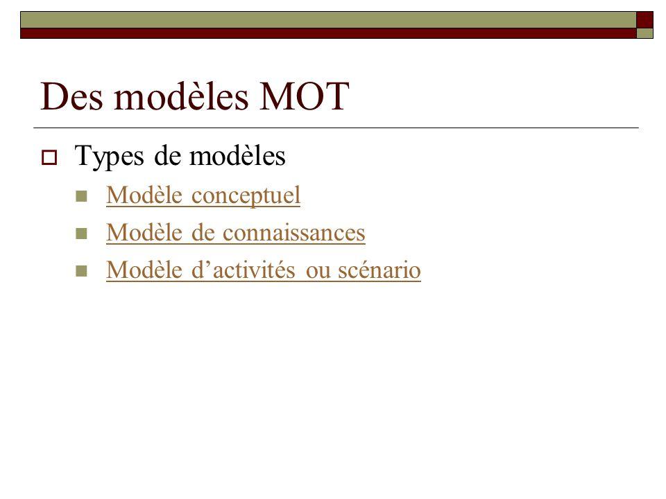Des modèles MOT Types de modèles Modèle conceptuel