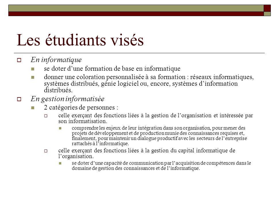 Les étudiants visés En informatique En gestion informatisée