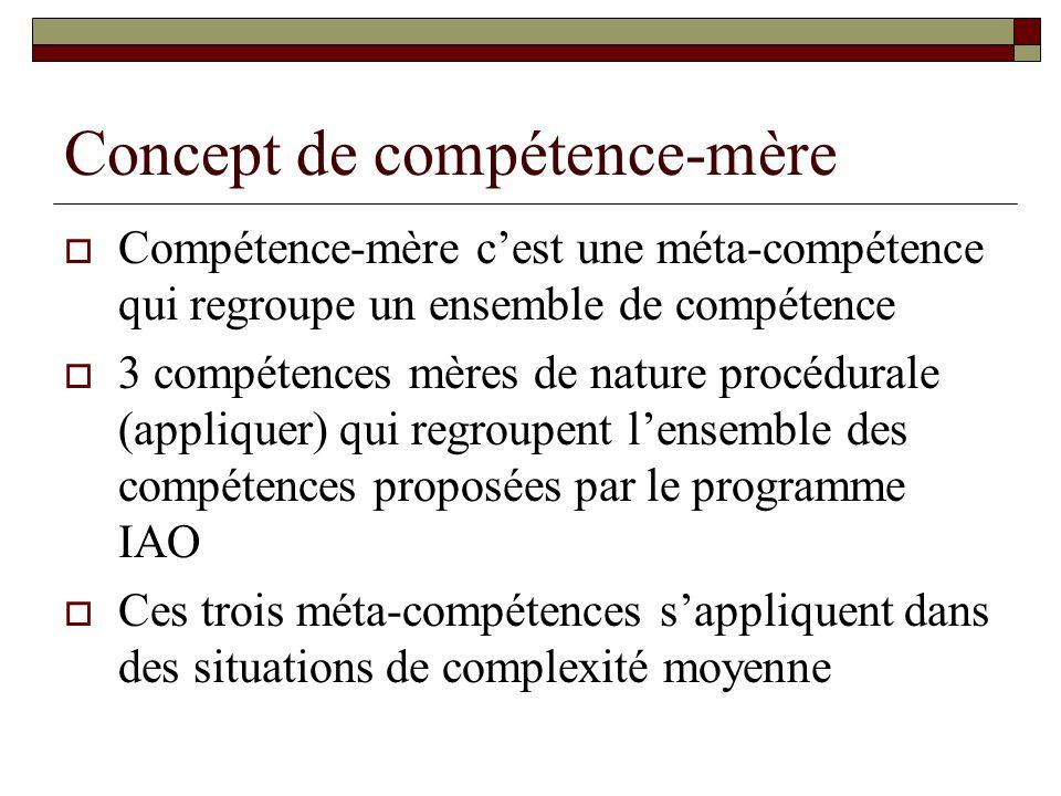 Concept de compétence-mère