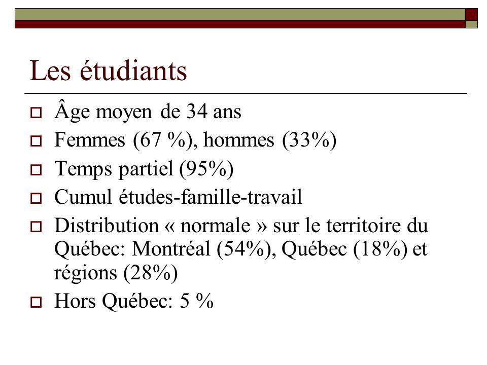 Les étudiants Âge moyen de 34 ans Femmes (67 %), hommes (33%)