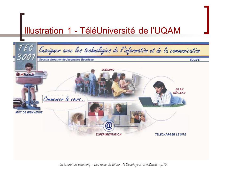 Illustration 1 - TéléUniversité de l'UQAM