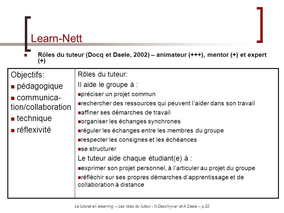Learn-Nett Objectifs: pédagogique communica-tion/collaboration