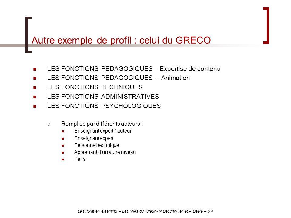 Autre exemple de profil : celui du GRECO