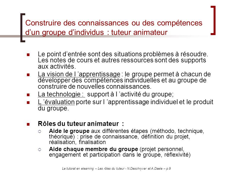 Construire des connaissances ou des compétences d'un groupe d'individus : tuteur animateur