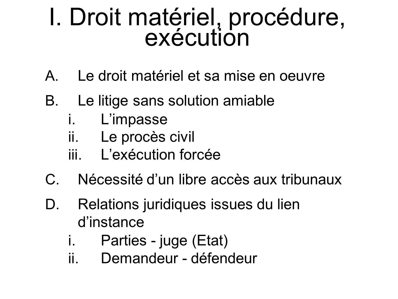 I. Droit matériel, procédure, exécution