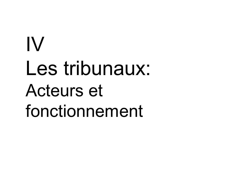 IV Les tribunaux: Acteurs et fonctionnement