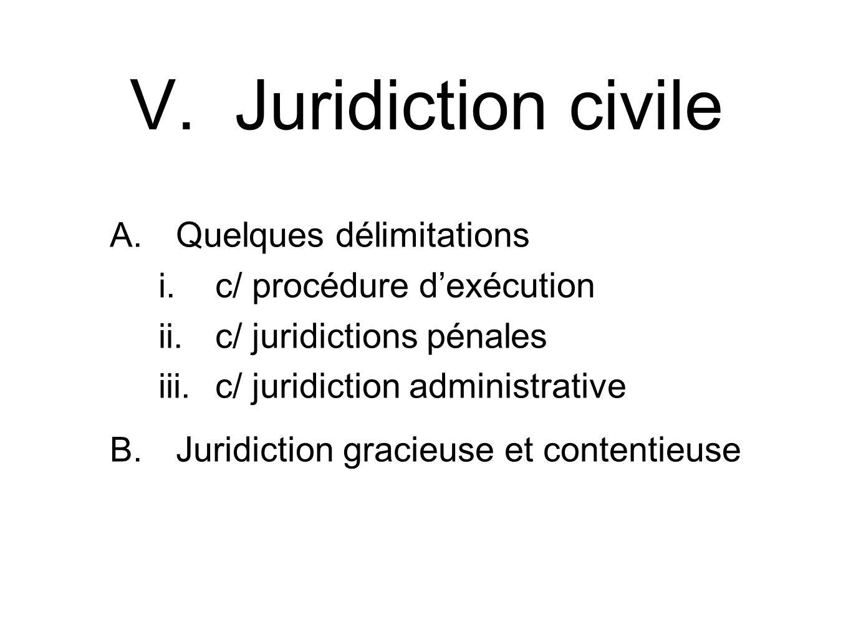 V. Juridiction civile Quelques délimitations c/ procédure d'exécution