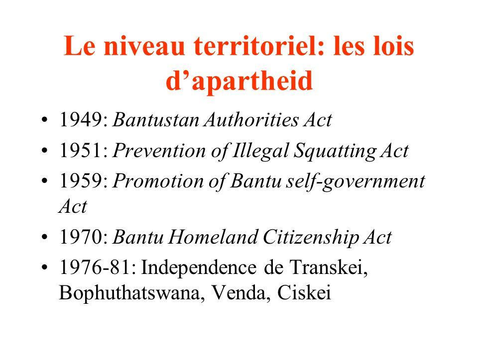 Le niveau territoriel: les lois d'apartheid