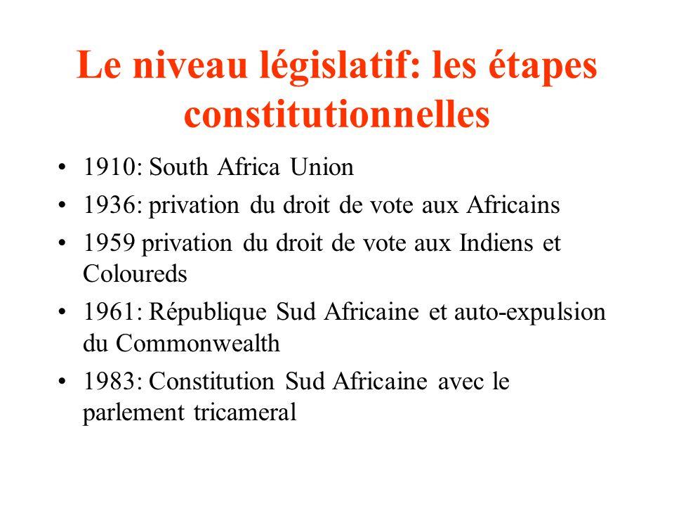 Le niveau législatif: les étapes constitutionnelles