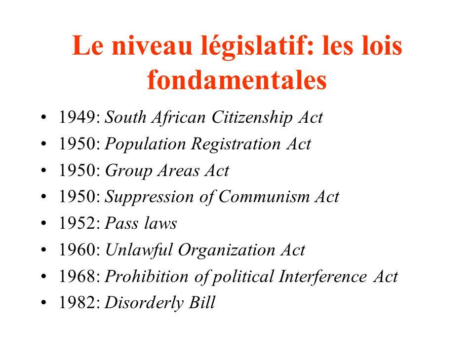 Le niveau législatif: les lois fondamentales