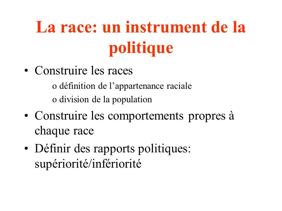 La race: un instrument de la politique