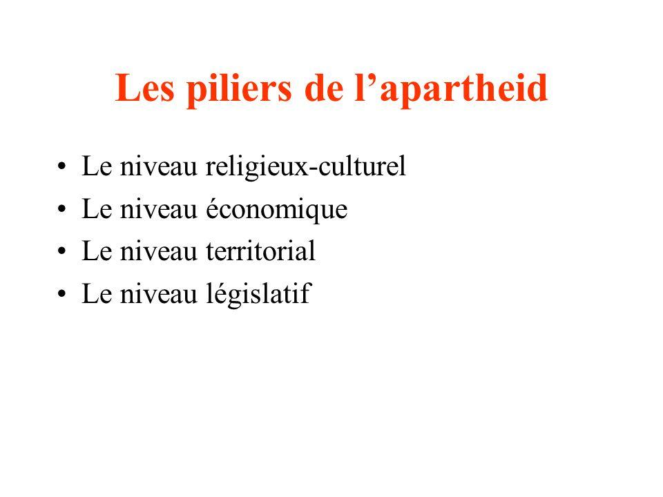 Les piliers de l'apartheid