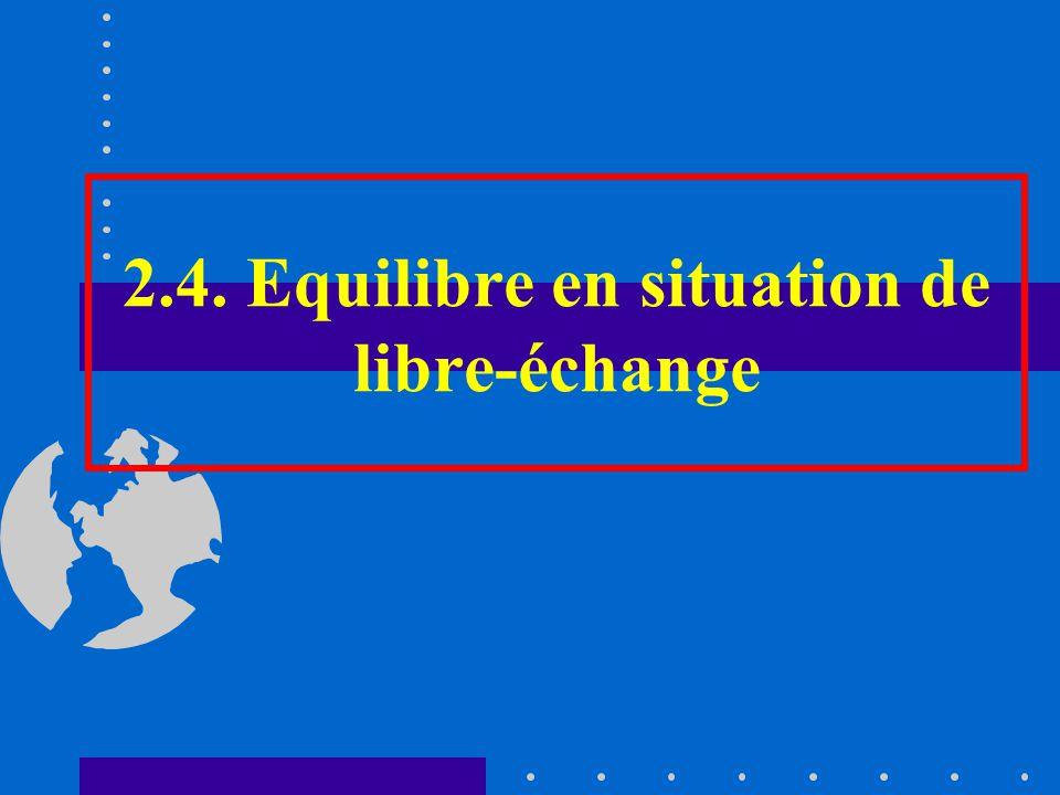 2.4. Equilibre en situation de libre-échange