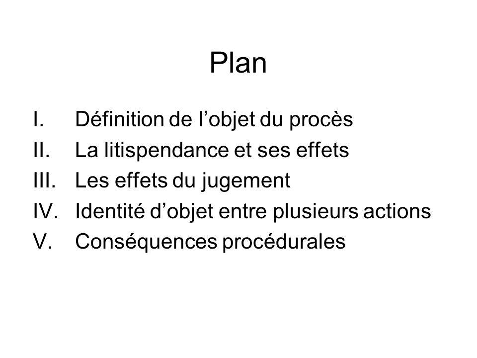 Plan Définition de l'objet du procès La litispendance et ses effets