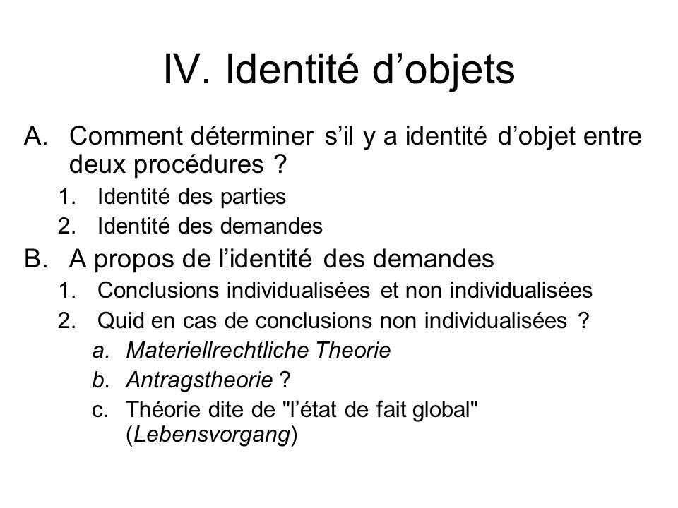 IV. Identité d'objets Comment déterminer s'il y a identité d'objet entre deux procédures Identité des parties.