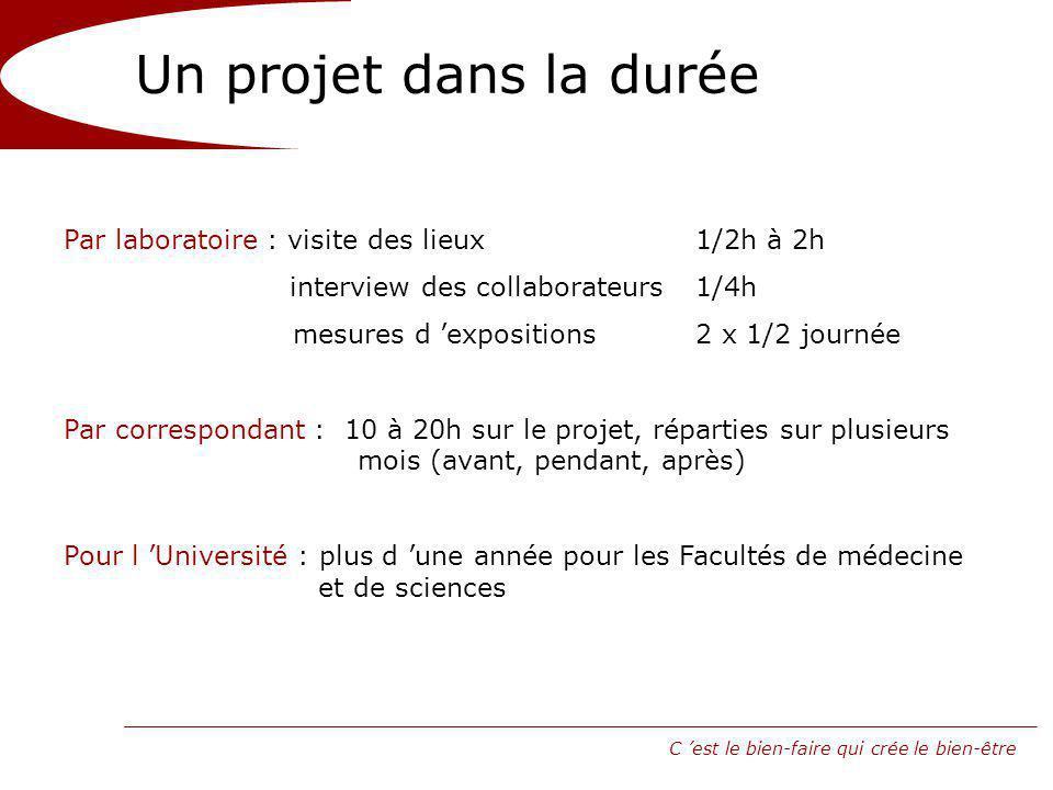 Un projet dans la durée Par laboratoire : visite des lieux 1/2h à 2h
